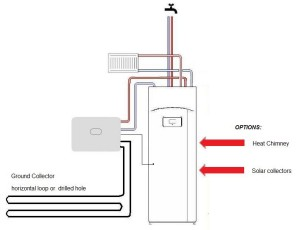 illusttration of chimney system